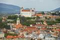 Výsledky volieb do VÚC: Bratislavský kraj