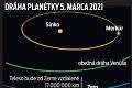 Vedci v pohotovosti: K Zemi sa rúti nebezpečné vesmírne teleso!