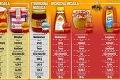 Veľký test 43 medov skončil katastrofálne: Hanba, predávajú nám zriedené sladidlá!