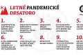 Iniciatíva Veda pomáha zverejnila letné pandemické desatoro: Výzva Slovákom