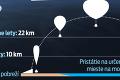 Nemožné sa stáva skutočnosťou: Turisti by sa mohli dostať balónom do výšky 33 km už o pár rokov