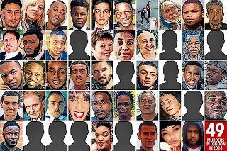 Obete vrážd v Londýne v roku 2018.