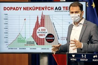 Igor Matovič hovorí, že nemáme inú možnosť, ako opätovné testovanie Slovenska.