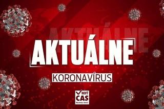 Aktuálne koronavírus.