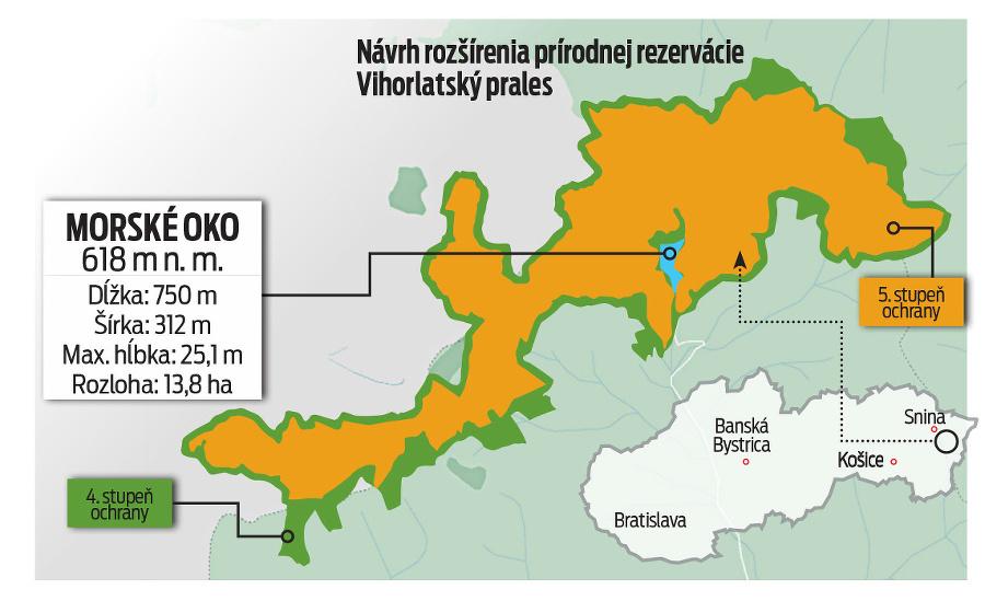 Návrh rozšírenia prírodnej rezervácie
