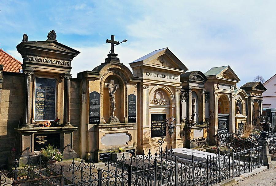 Cintorín Malvazinky v Prahe