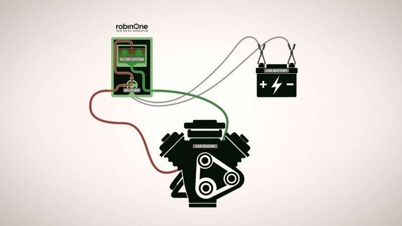 RobinOne - prenosná čistička