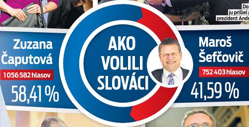 Ako volili Slováci.