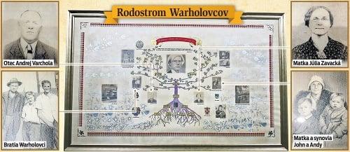 Rodostrom Warholovcov.