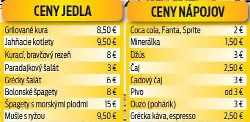Ceny jedla a nápojov