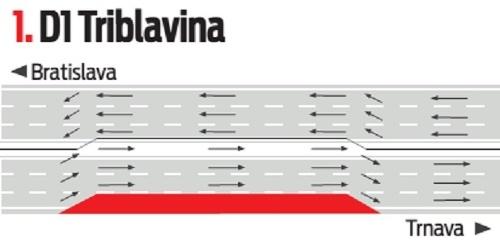 D1 Triblavina.
