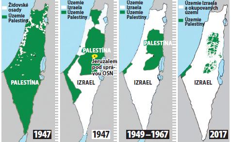 Palestína a Izrael.